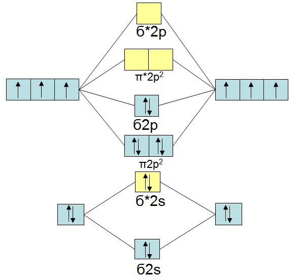 theorien und modelle zur erkl rung der struktur von molek len mit atombindungen allgemeine. Black Bedroom Furniture Sets. Home Design Ideas