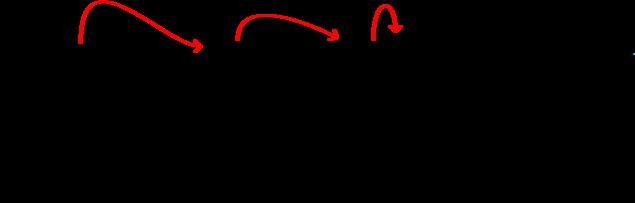 Reduktion Der Carbonylgruppe Zum Alkohol Organische